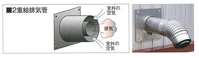 2重給排気管